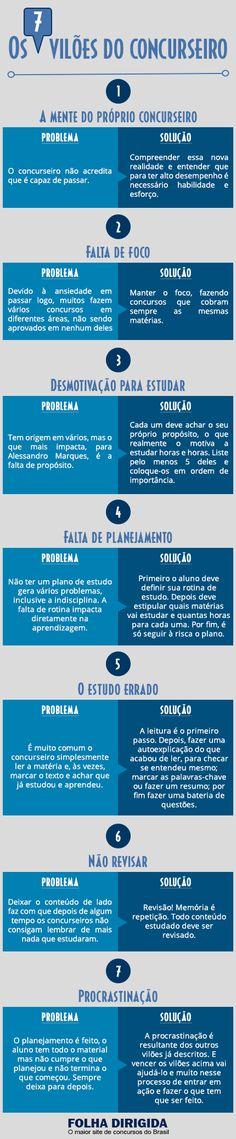 Os maiores vilões dos estudos para concurso: saiba quais são e como derrotá-los. #folhadirigida #concursopúblico #preparação