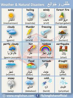 Weather Natural Disasters Vocabulary in Arabic and English .Learn basic English Vocabulary through Arabic with images. Weather Natural Disasters Vocabulary with images in Arabic And English. Weather Vocabulary, Vocabulary Words, English Vocabulary, Arabic Verbs, Arabic Phrases, Arabic Quotes, Arabic Conversation, Arabic Alphabet For Kids, Arabic Lessons
