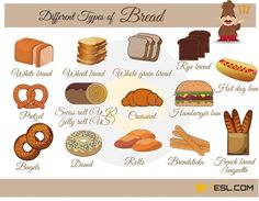 types of bread, Learn Food and Drinks Vocabulary through Pictures.