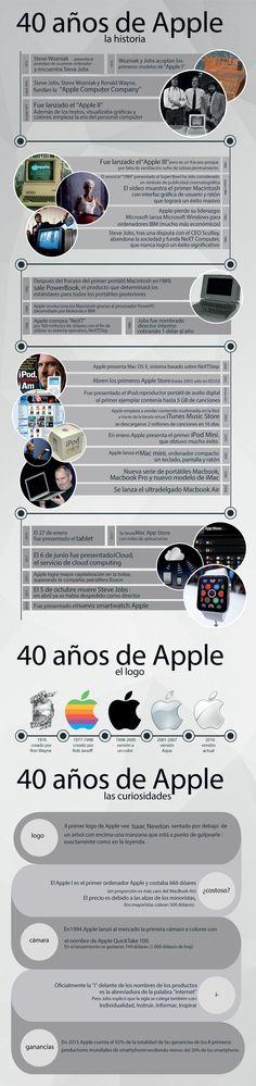 Apple: historia de sus primeros 40 años #infografia