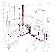 Find More our latest Half Bathroom remodel Trends in our website Bathroom Plans, Bathroom Plumbing, Bathroom Layout, Bathroom Interior Design, Small Bathroom, Industrial Bathroom, Bathroom Fixtures, Bathroom Ideas, Pex Plumbing