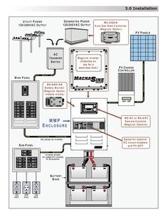 Image result for rv converter charger wiring diagram rv electric 3 edison power plus system 12v 300ah 1kw asfbconference2016 Images