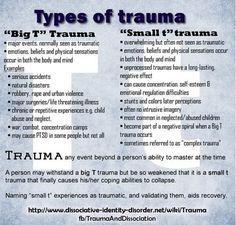 Types of Trauma #CPTSD #PTSD #BPD
