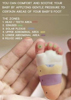 You can comfort and soothe your baby by applying gentle pressure to certain areas of your baby's foot.