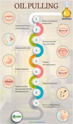 Health Benefits of Oil Pulling Right from getting rid of bad breath yellow teeth and dry mouth to protection against plaque and gingivitis oil pulling is known and scien. Ayurveda, Oral Health, Health Tips, Gum Health, Heart Attack Symptoms, Stomach Ulcers, Coconut Health Benefits, Coconut Oil Pulling Benefits, Pulling With Coconut Oil