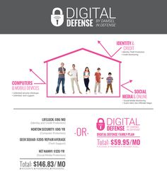 Digital Defense Comparison Graphic | Damsel in Defense  www.damselsstaysafe.com call/text 603-703-4648
