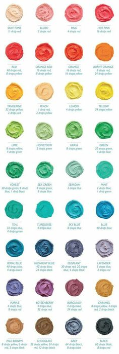 Food Coloring Chart - How To Make The Most Delicious Macarons Cake Cookies, Cupcake Cakes, Icing Cupcakes, Macaron Cake, Cupcake Icing Designs, Cookie Cake Icing, Art Cupcakes, Royal Icing Cakes, Green Cupcakes