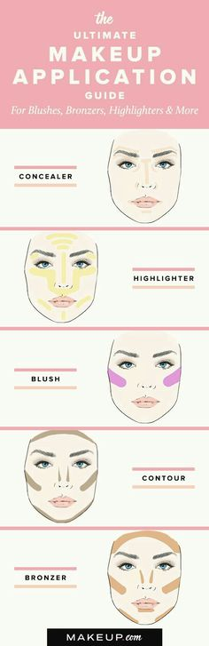 The ultimate makeup application guide for rouge, bronzer, highlighter and more . - The ultimate make-up application guide for rouge, bronzer, highlighter and more – # - Makeup 101, Makeup Guide, Makeup Hacks, Makeup Brushes, Makeup Ideas, Bronzer Makeup, Makeup Eyeshadow, Makeup Tools, Eyeshadow Palette