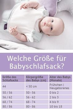 What baby sleeping bag size is right for my baby? When buying a baby sleeping bag should be paid attention to the right size! Träumeland shows you how to determine the right size of your baby sleeping bag! For a safe baby sleep! Mama Baby, Baby Safe, Mom And Baby, Babies R Us, Baby Care Tips, Baby Blog, Baby Supplies, After Baby, Kids Health