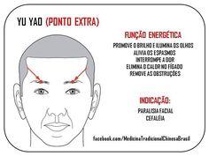 Yu Yao - ponto extra Localização: no meio da sobrancelha. Puntura: 0,3-0,5 tsun subcutânea.