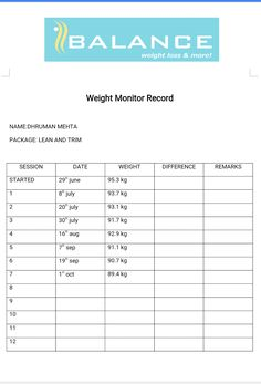 This weight monitoring sheet tells the complete story of weight loss done by Dhruman at www.balancenutrition.in :)