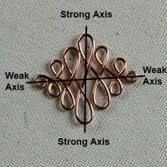 Wire hardening
