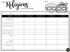 Religions Du Monde, World Religions, Teaching Tools, Teaching Kids, Teaching Resources, Free Keyword Tool, French Education, French Resources, 5th Grades
