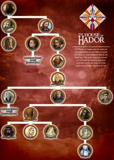 The House of Hador, The royal house of the men of Hithlum and Dor Lómin, of the Edain of the First Age... by enanoakd.deviantart.com on @DeviantArt