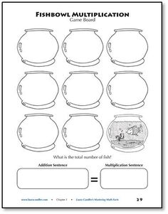Fishbowl Multiplication Freebie - Common Core Aligned with  3.OA.A.1 - Fishbowl Multiplication is a simple hands-on activity created by Laura Candler for helping students make the transition from addition to multiplication. Students use manipulatives to discover that multiplication facts are just another way of writing addition facts. This free resource includes both student and teacher directions, a game board, and game cards.