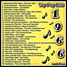 Music Hits, Sound Of Music, I Love Music, Music Songs, Love Songs, Throwback Songs, Paperback Writer, Classic Rock And Roll, Four Tops