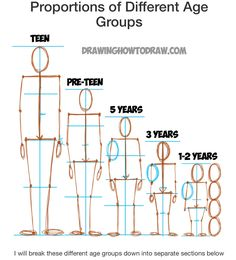 Exceptional Drawing The Human Figure Ideas. Staggering Drawing The Human Figure Ideas. Proportions Du Corps, Drawing Proportions, Body Proportions, Basic Drawing, Drawing Lessons, Drawing Poses, Drawing Tips, Drawing Ideas, Stick Figure Drawing