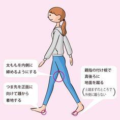 歩き方で治す | O脚治し方ガイド