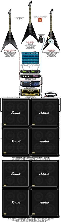 Dave Mustaine's Setup
