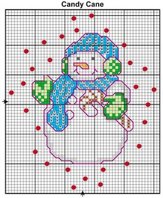 Free Patterns Plastic Canvas Angels | snowman w/candy cane | Christmas ideas