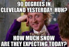 Ohio weather