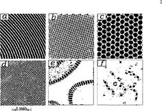 Self-organization of magnetic particles at fluid interfaces.
