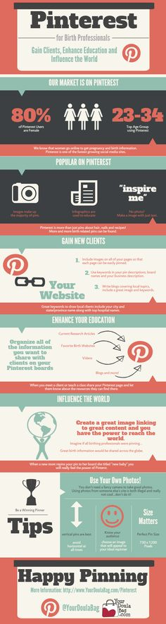 Pinterest for Birth Professionals, great information for doulas and childbirth educators.
