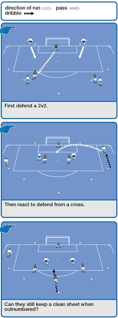 Defending goal drill