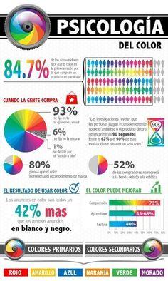 La psicología del color [Infografía] | Joanna Prieto - Comunicación Estratégica | Scoop.it