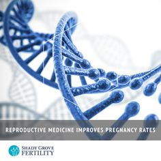 Reproductive Medicine Research Improves Pregnancy Rates  https://www.shadygrovefertility.co.uk/resources/reproductive-medicine-research-improves-pregnancy-rates/