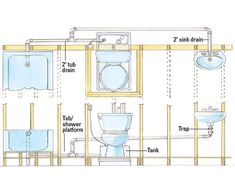 If Youu0027re Remodeling To Add A Bathroom To Your Basement, Consider An Upflush