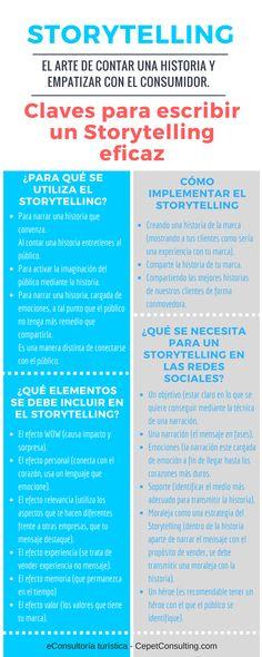 Infografía: Claves para escribir un Storytelling eficaz. vía @CepetConsulting