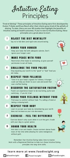 The 10 Principles of Intuitive Eating - a great guide to adapt and live by! #healthy #lifestyle