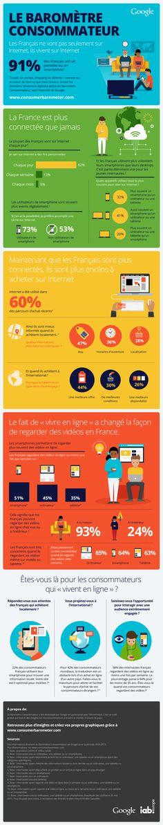 Baromètre consommateur : Google décrypte l'usage du web en France et dans le monde en 2015 - Blog du Modérateur