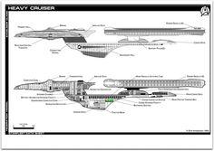 Heavy Cruiser U.S.S Excelsior Class