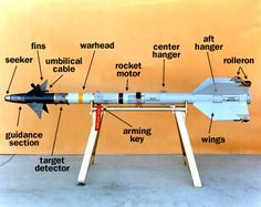 The System - How Sidewinder Missiles Work