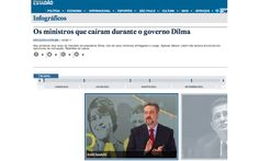 Os ministros que caíram durante o governo Dilma (ESP_1102)
