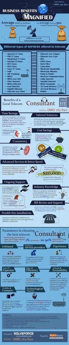 59 Best Telecom Infographics Images Info Graphics