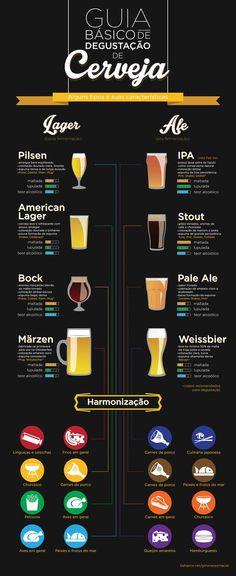 Guia básico da cerveja - Assuntos Criativos: