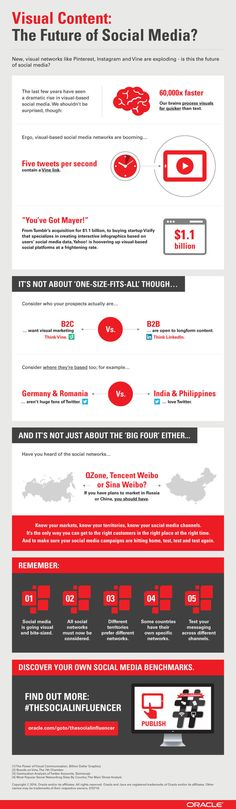 Visual+Content+Is+Shaping+the+Future+of+Social+Media+[Infographic]
