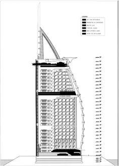 Interior Design CAD Block free download-AutoCAD Blocks