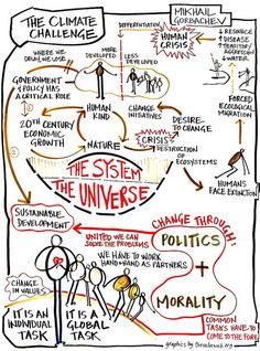 Change, climate, systems, tasks