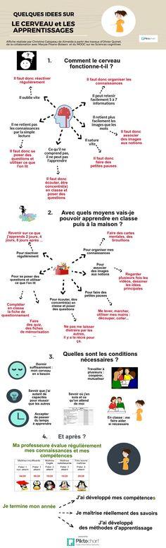 vivi (virginiecleriga) on Pinterest - Logiciel De Dessin De Maison Gratuit