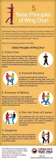 5 Basic Principles of Wing Chun                                                                                                                                                                                 More