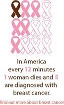 Get a mammogram - it is the easiest test there is and it could save your life!