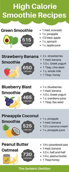 High calorie smoothie recipes for weight gain. Including a green smoothie, strawberry banana smoothie, and more! Weight Gain Workout, Ways To Gain Weight, Weight Gain Meals, Weight Gain Meal Plan, Healthy Weight Gain, Weight Gain Shake, Weight Gain Drinks, Recipes For Weight Gain, Weight Gain For Kids
