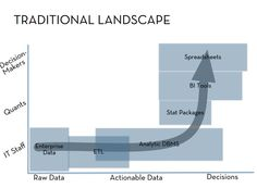 Data Science Landscape