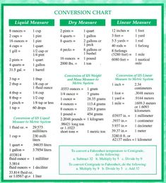 Worksheet All Unit Conversion Table Pdf metric conversion table chart pdf printable chart