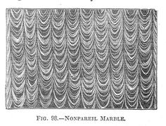 Nonpareil-Marble The process for producing this pattern  is precisely the same in every respect as the preceding one, up to the point of raking it with the peg-frame. You then take your comb, which is a much larger one, draw it through your color, from left to right, then immediately reverse it, and draw it back again, from right to left, and you will have the desired effect. pdf Book Marbeling