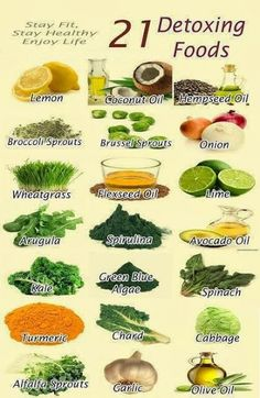 Looking for a natural detox or diuretic? Check out our Top 10 Natural Diuretic Foods to learn how to detox your body the healthy way!